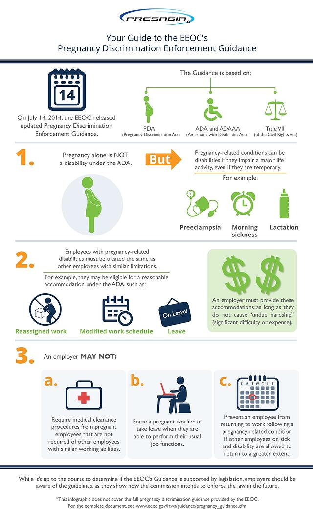Infographic- Your Guide to the EEOC's Pregnancy Guidance- Created by Presagia