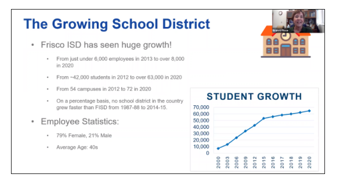 Brenna Rose from Frisco ISD demonstrating Frisco's growth rate