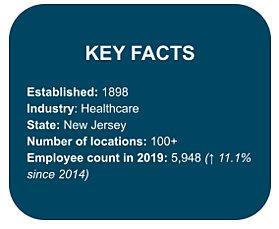 Key Facts  Established: 1898   Industry: Healthcare  State: New Jersey  Number of locations: 100+  Employee count in 2019: 5,948 (up 11.1% since 2014)