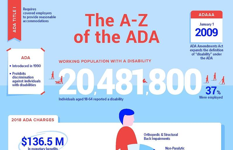 Preview of the ADA infographic